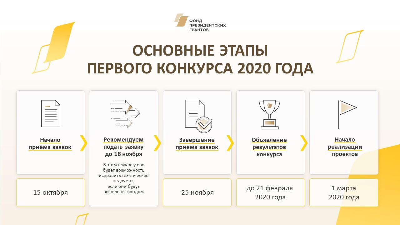 Договор оказания услуг оформление технических условий